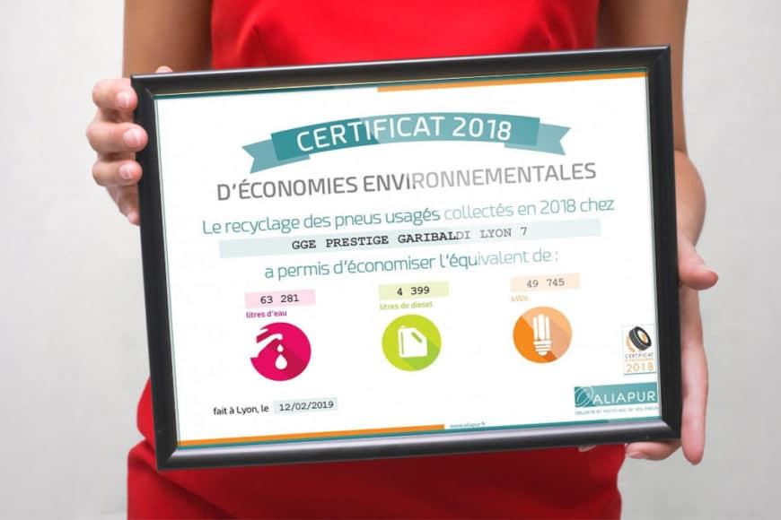 Certificat d'économies environnementales